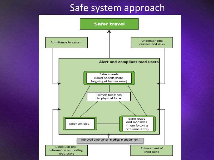 Safe system approach