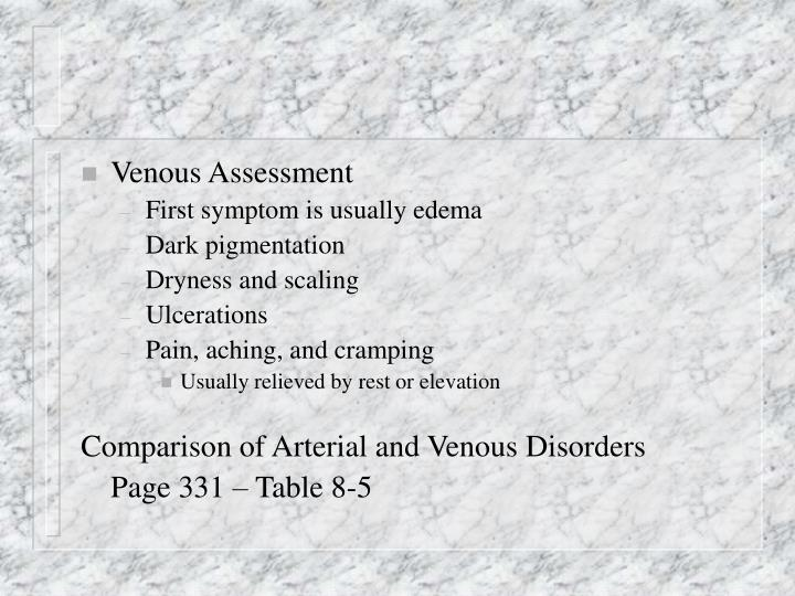 Venous Assessment