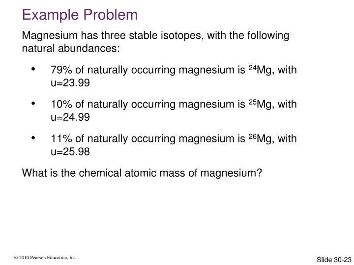 Magnesium has three stable isotopes, with the following natural abundances:
