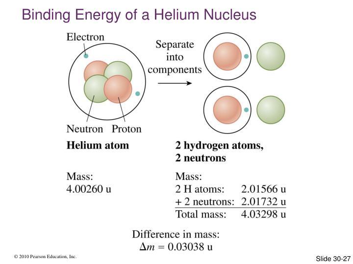 Binding Energy of a Helium Nucleus