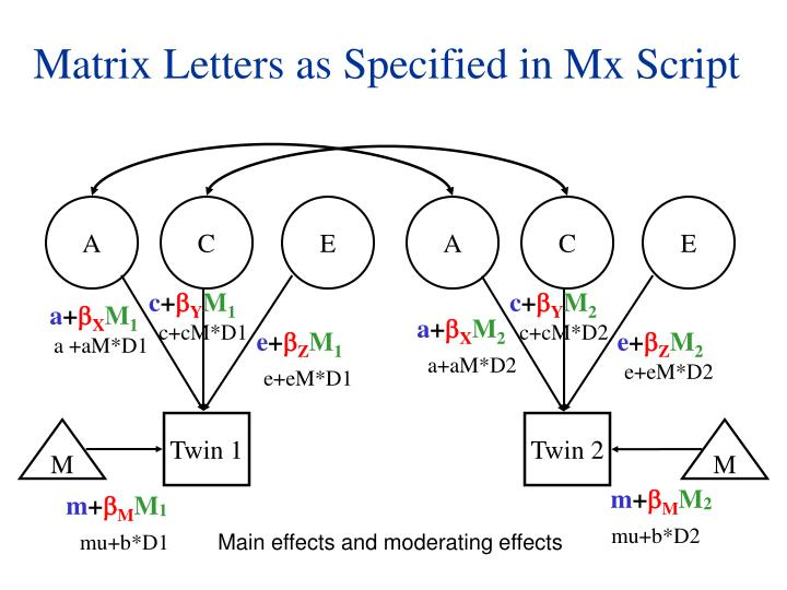 Matrix Letters as Specified in Mx Script