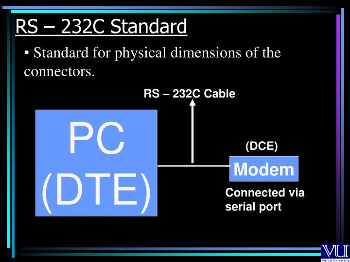 RS – 232C Standard