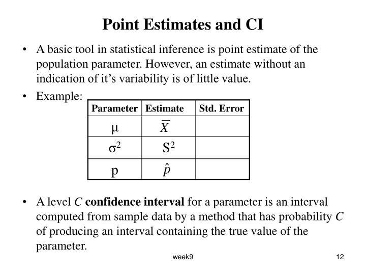 Point Estimates and CI