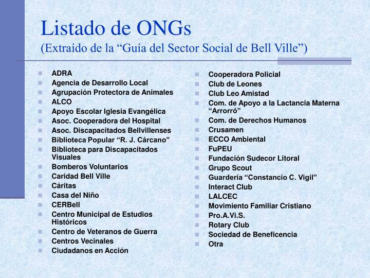 Listado de ONGs