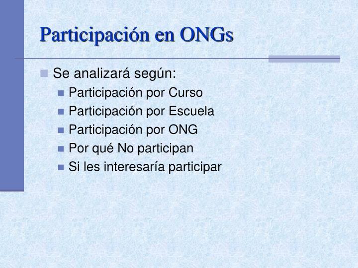 Participación en ONGs