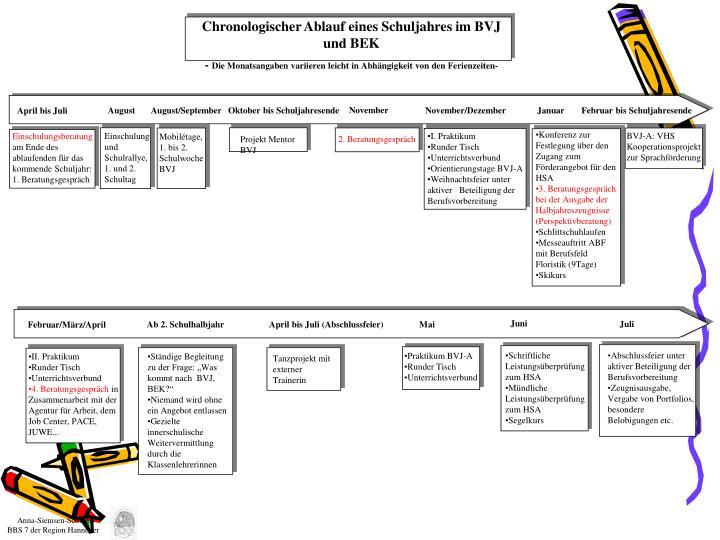 Chronologischer Ablauf eines Schuljahres im BVJ und BEK