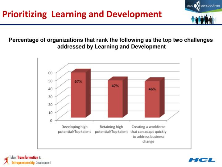 Prioritizing  Learning and Development
