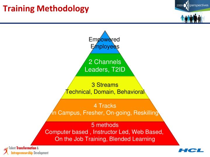 Training Methodology