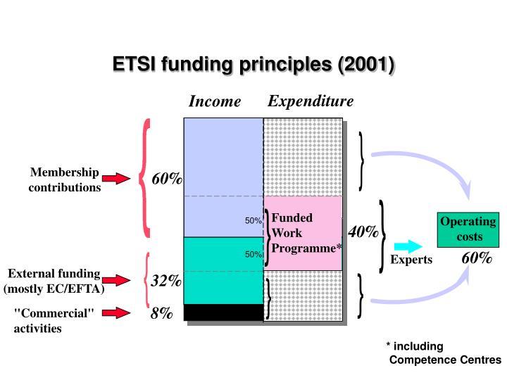 ETSI funding principles (2001)