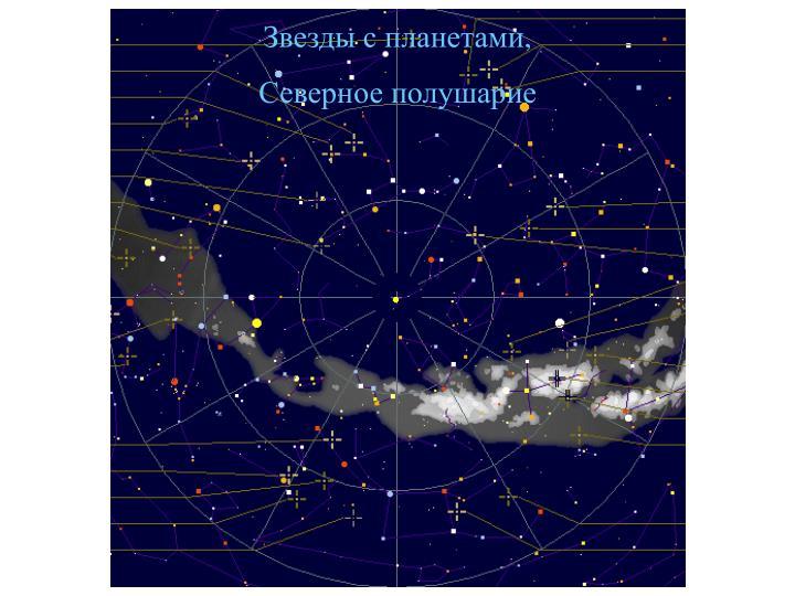 Звезды с планетами