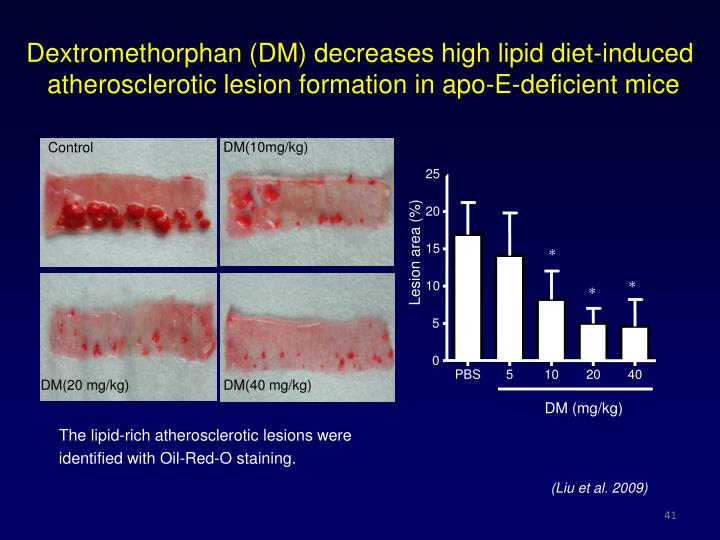 Dextromethorphan (DM) decreases high lipid diet-induced