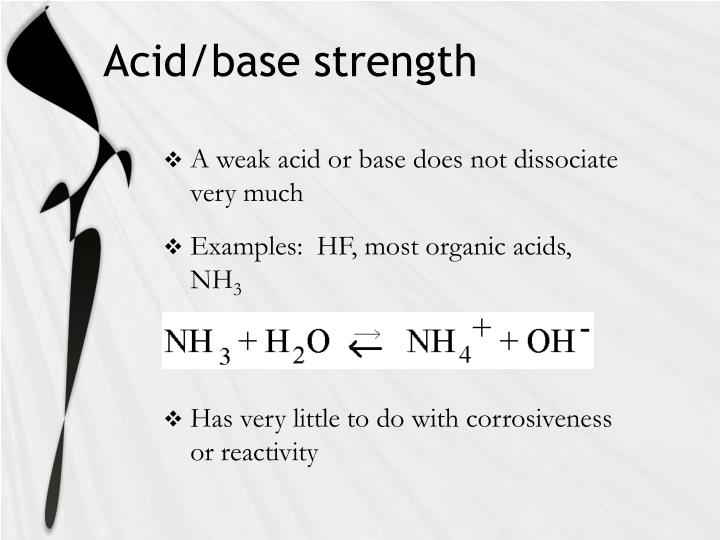 Acid/base strength