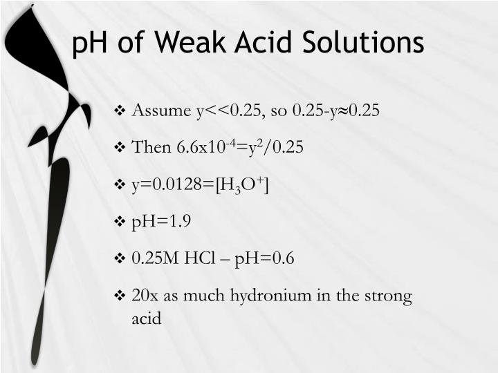 pH of Weak Acid Solutions