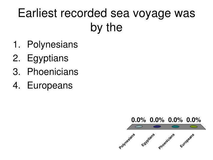 Earliest recorded sea voyage was by the