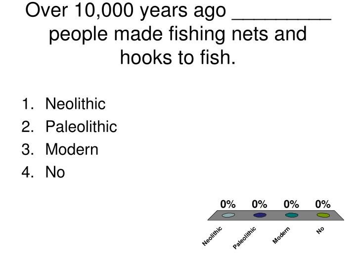 Over 10,000 years ago _________ people made fishing nets and hooks to fish.