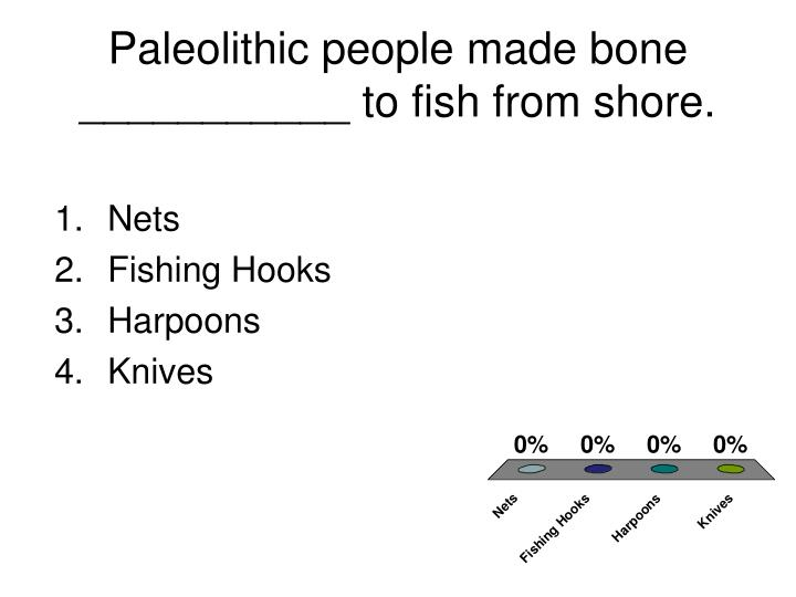 Paleolithic people made bone ___________ to fish from shore.