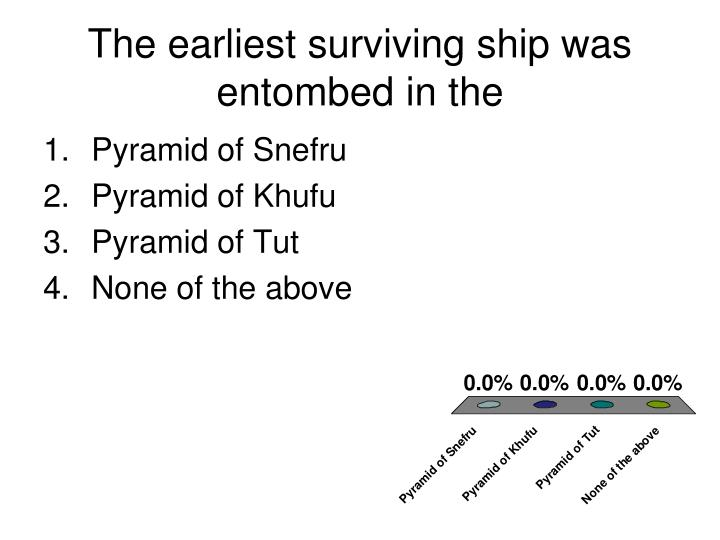 The earliest surviving ship was entombed in the