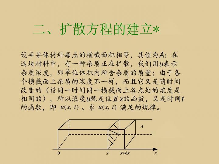 二、扩散方程的建立*
