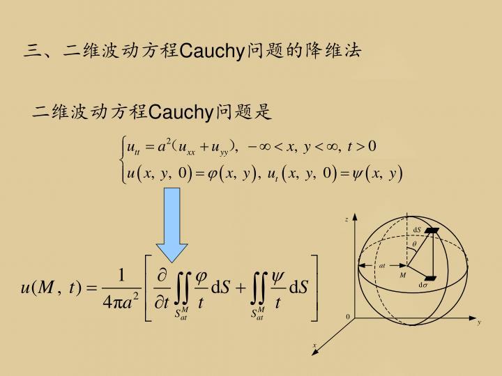 三、二维波动方程