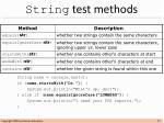 string test methods