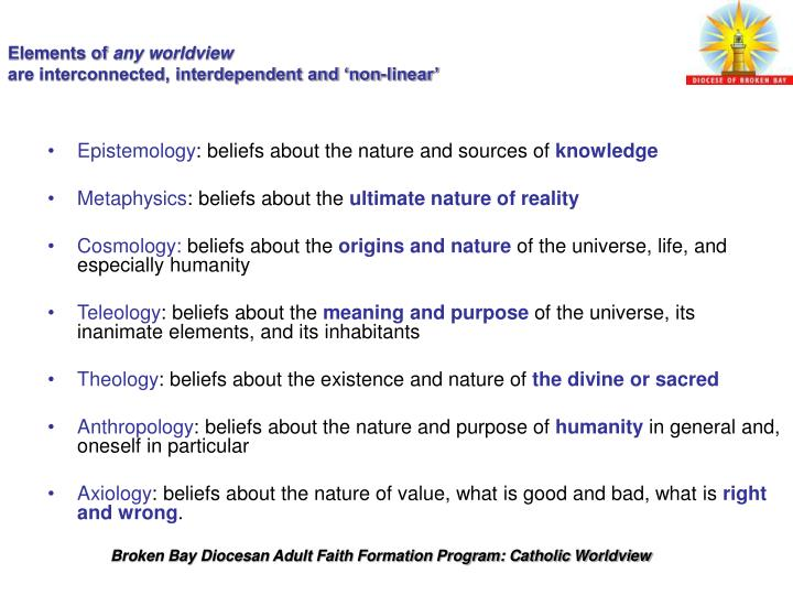 elements of a worldview A worldview is like a pair of glasses through which we view the world everyone has one this article examines the basic worldviews and some of the beliefs and questions that they involve.