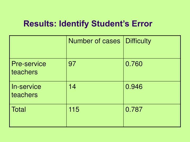 Results: Identify Student's Error