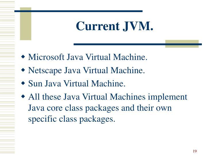 Current JVM.