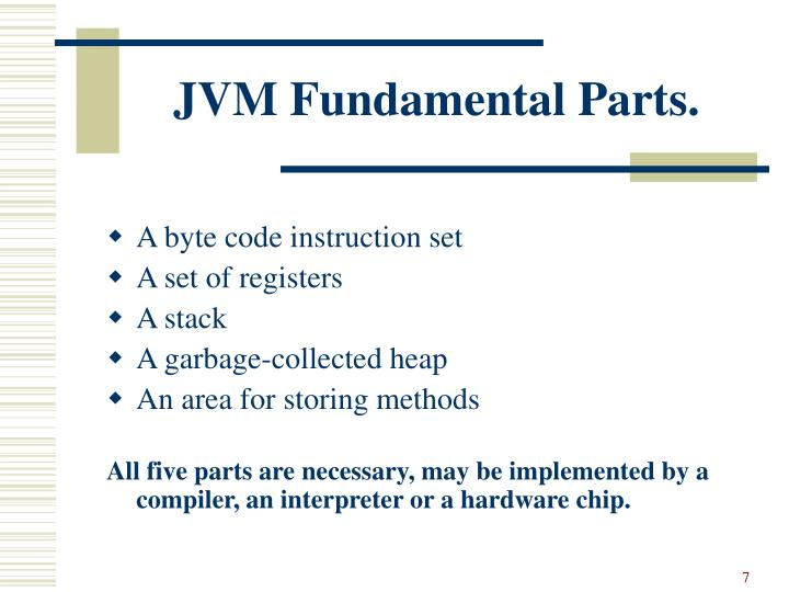 JVM Fundamental Parts.