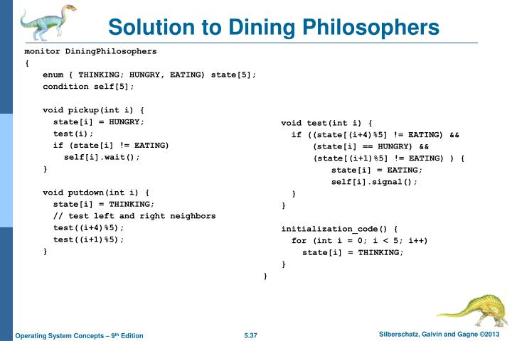 Solution to Dining Philosophers