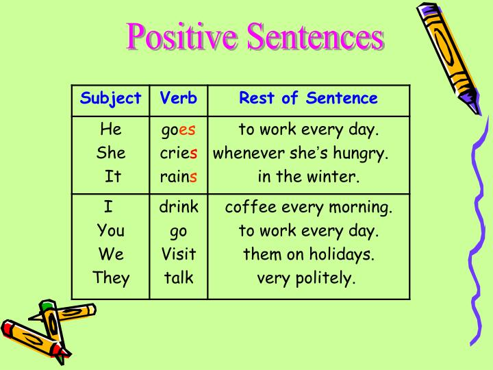 Positive Sentences