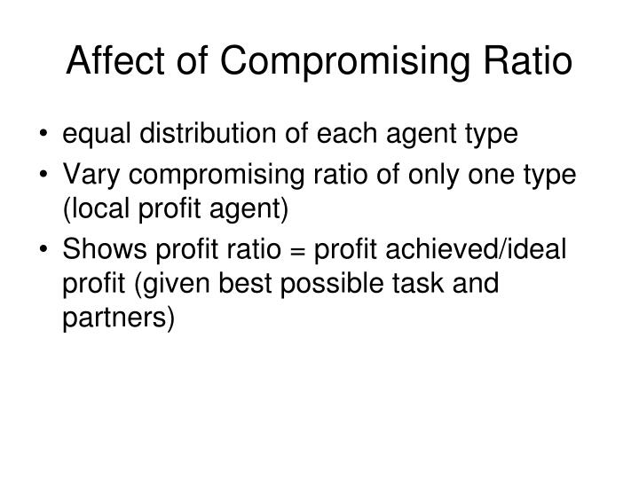 Affect of Compromising Ratio