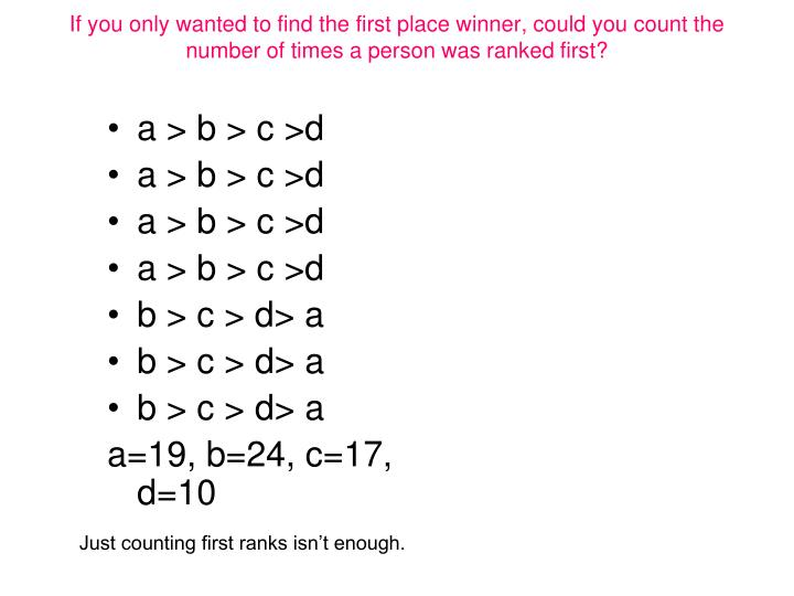 If you only wanted to find the first place winner, could you count the number of times a person was ranked first?