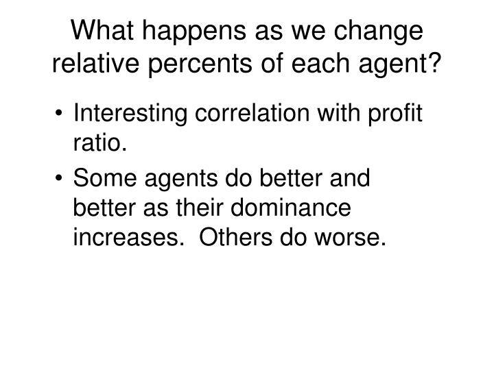 What happens as we change relative percents of each agent?