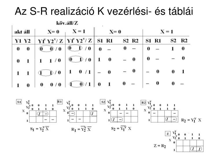 Az S-R realizáció K vezérlési- és táblái