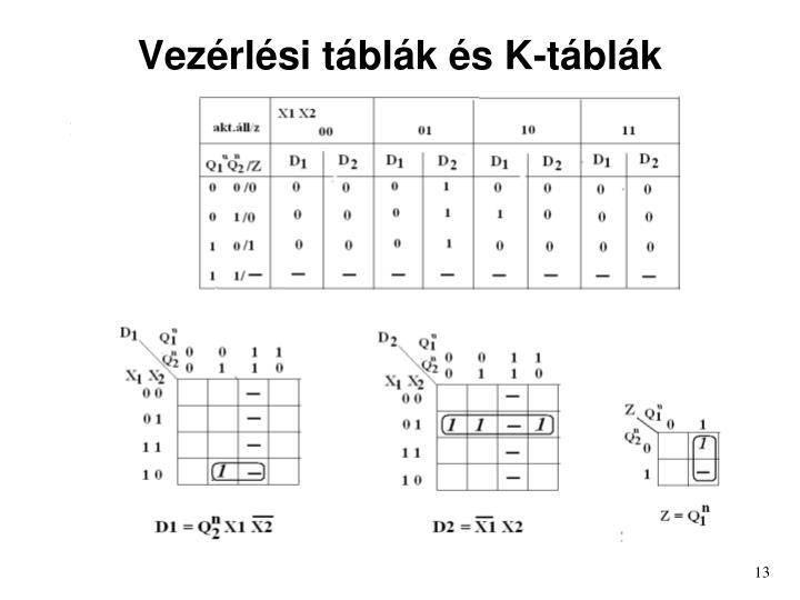 Vezérlési táblák és K-táblák