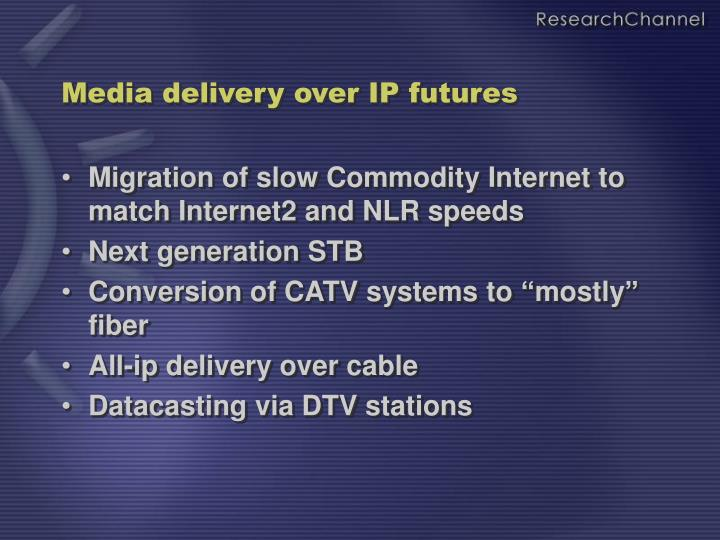 Media delivery over IP futures
