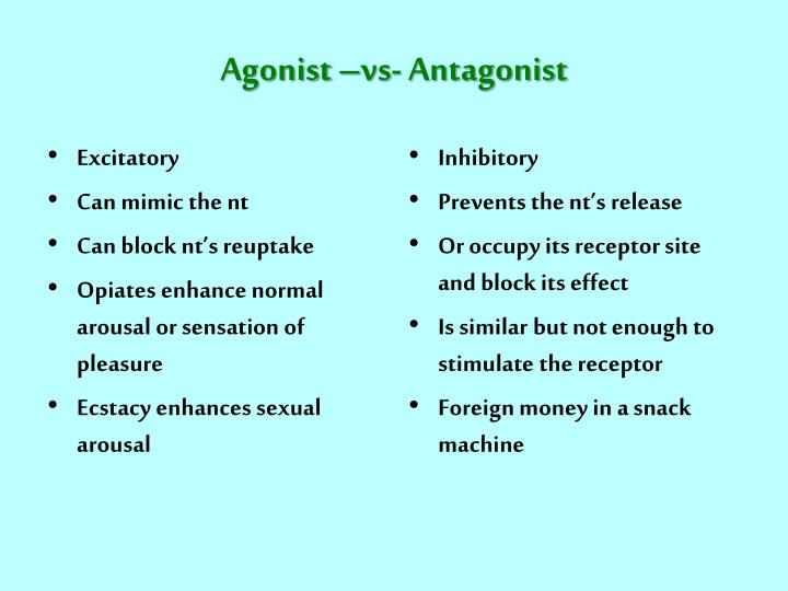 Agonist –