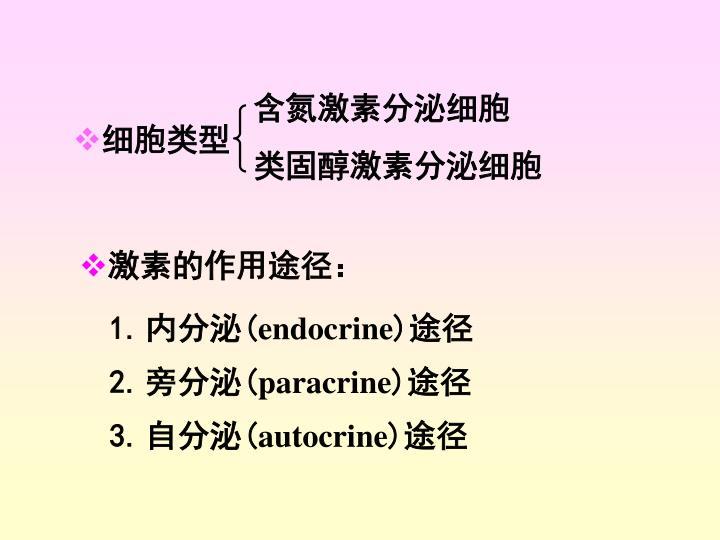 激素的作用途径: