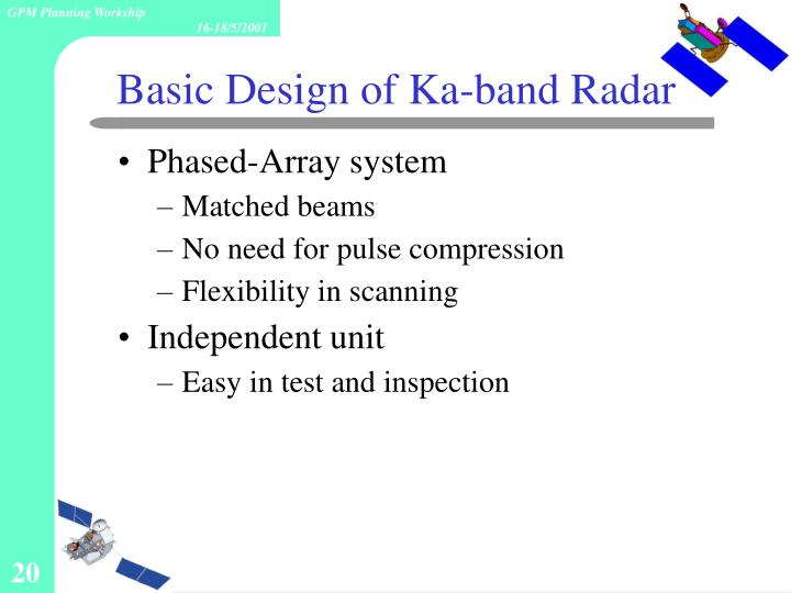 Phased-Array system
