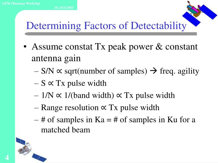 Assume constat Tx peak power & constant antenna gain