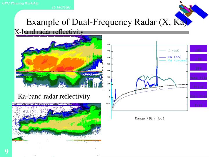Example of Dual-Frequency Radar (X, Ka)