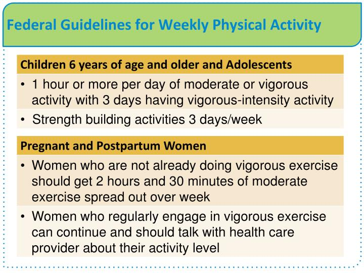 federal guidelines for physical activity