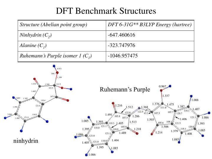 DFT Benchmark Structures