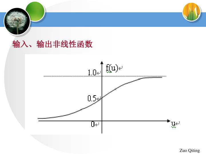 输入、输出非线性函数