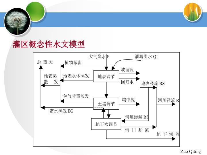 灌区概念性水文模型