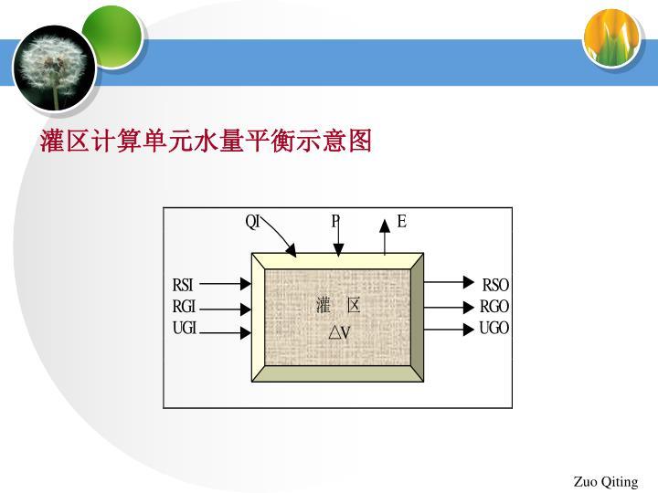 灌区计算单元水量平衡示意图