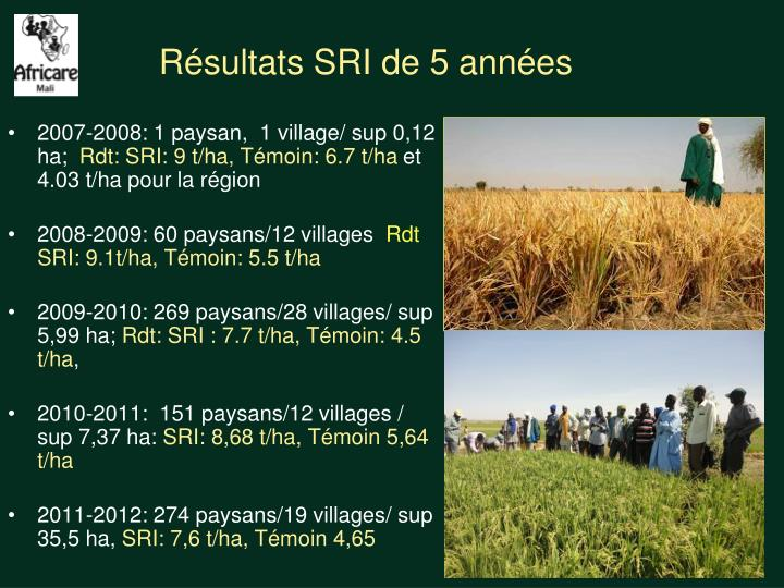 Résultats SRI de 5 années