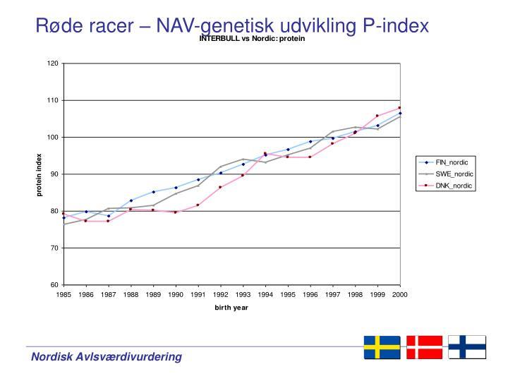 Røde racer – NAV-genetisk udvikling P-index