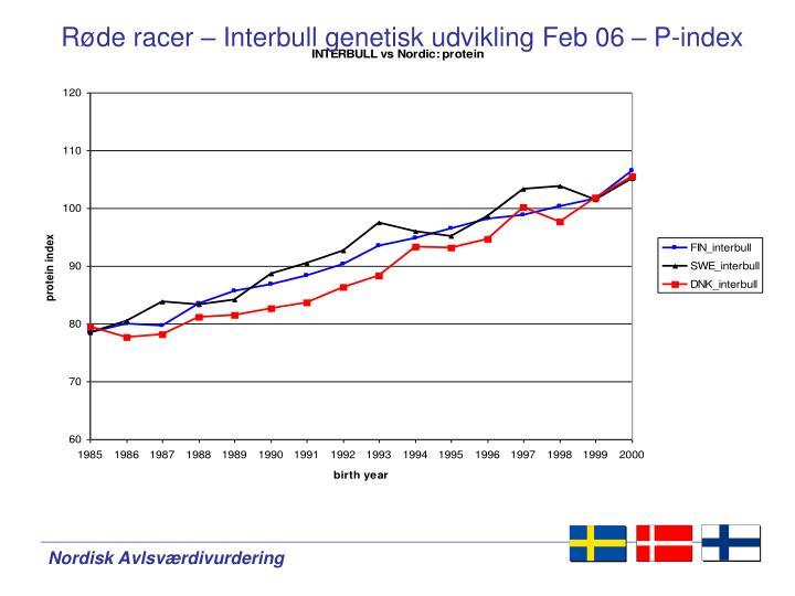 Røde racer – Interbull genetisk udvikling Feb 06 – P-index