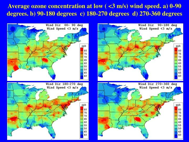 Average ozone concentration at low ( <3 m/s) wind speed. a) 0-90 degrees. b) 90-180 degrees  c) 180-270 degrees  d) 270-360 degrees